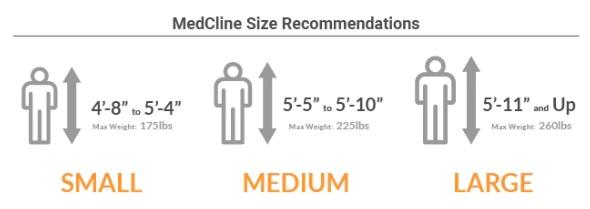MedCline Size Recommendations