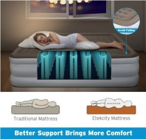 Comfort and Support of the Air Bed