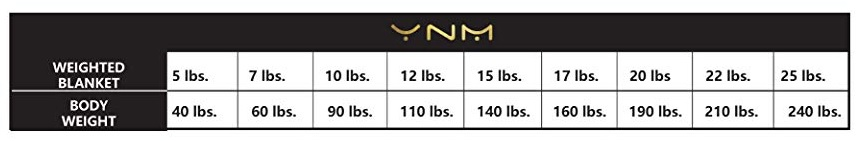 YnM Weighted Blanket Weight Options