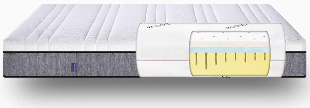 Ecosa Mattress 3 Layer Foam Construction